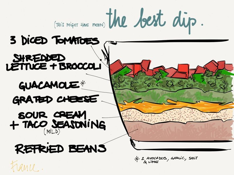 6-layer dip, straight from heaven
